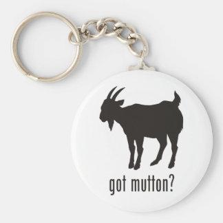 Mutton Keychain