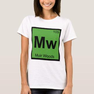 Mw - Muir Woods Chemistry Periodic Table Symbol T-Shirt