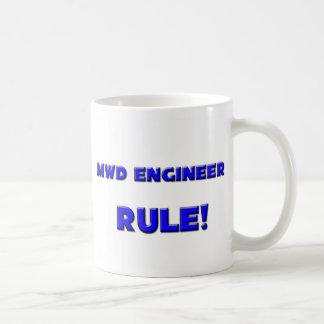 Mwd Engineers Rule! Classic White Coffee Mug