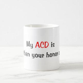My ACD is smarter... Mug