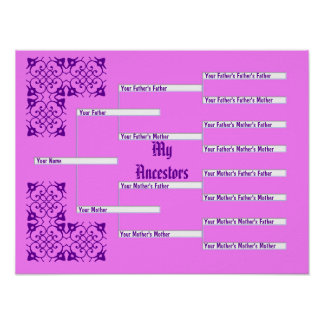 My Ancestors Pink Pedigree Chart Poster