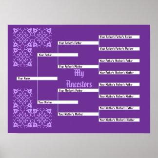 My Ancestors Purple Pedigree Chart