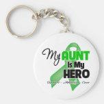 My Aunt is My Hero - SCT BMT Keychain