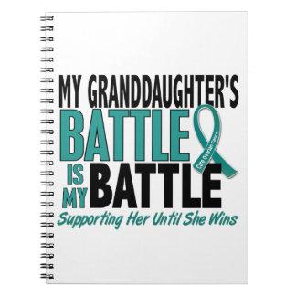 My Battle Too Granddaughter Ovarian Cancer Notebook