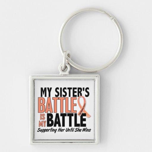 My Battle Too Sister Uterine Cancer Keychain