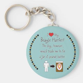 My Beagle Harrier Loves Peanut Butter Keychain