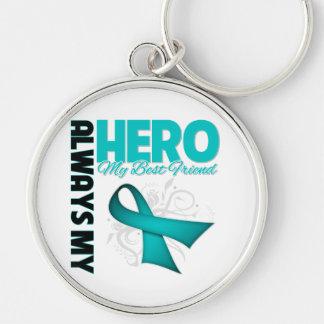 My Best Friend Always My Hero - Ovarian Cancer Silver-Colored Round Keychain
