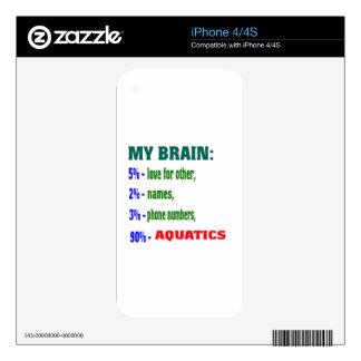 My Brain 90 % Aquatics. iPhone 4S Decal