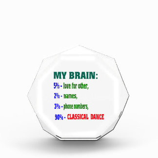 My Brain 90 % Classical dance Acrylic Award