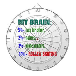 My Brain 90 % Roller Skating. Dart Boards