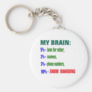 My Brain 90 % Snow Boarding. Key Chain