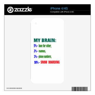 My Brain 90 % Snow Boarding. iPhone 4 Decals