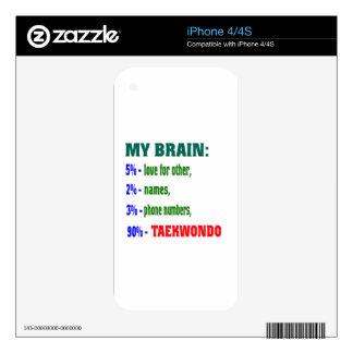 My Brain 90 % Taekwondo. Skins For The iPhone 4S