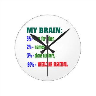 My Brain 90 % Wheelchair basketball. Clock