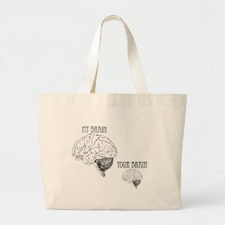 My Brain, Your Brain Canvas Bags