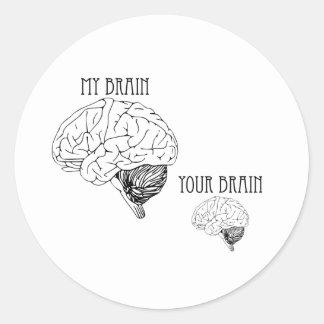 My Brain, Your Brain Sticker