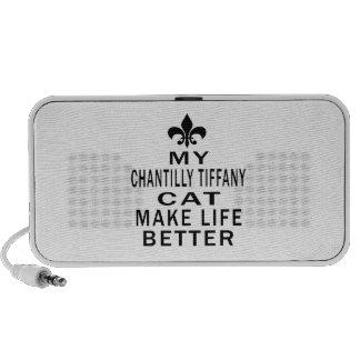 My Chantilly Tiffany Cat Make Life Better Speakers