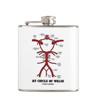My Circle Of Willis Anatomical Blood Circulation Flask