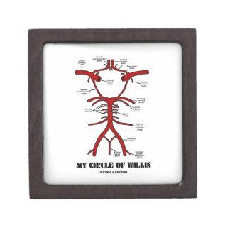My Circle Of Willis (Anatomical) Premium Keepsake Box