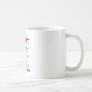 My Circle Of Willis (Arteries Anatomical Humor) Coffee Mug