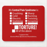 My CPS Symptom Checklist Mousepads