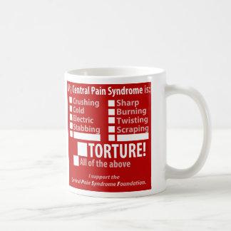 My CPS Symptom Checklist Coffee Mug