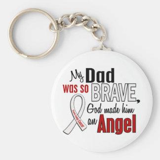 My Dad Is An Angel Lung Cancer Basic Round Button Keychain