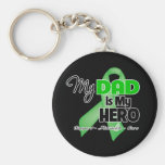 My Dad is My Hero - SCT BMT Key Chains