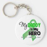 My Daddy is My Hero - SCT BMT Keychains