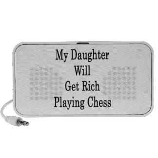 My Daughter Will Get Rich Playing Chess Travel Speakers