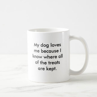 My dog loves me because I know where all of the... Coffee Mug