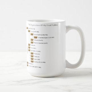 my-email-2012-07-29-001 taza de café