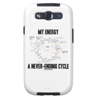 My Energy A Never-Ending Cycle (Krebs Cycle) Samsung Galaxy S3 Cases