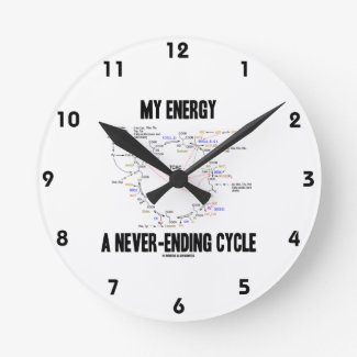 My Energy A Never-Ending Cycle (Krebs Cycle) Clock