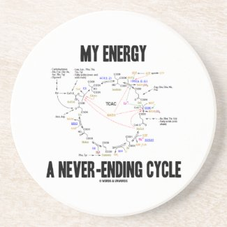 My Energy A Never-Ending Cycle (Krebs Cycle) Beverage Coasters