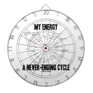 My Energy A Never-Ending Cycle (Krebs Cycle) Dart Board