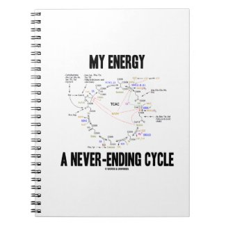 My Energy A Never-Ending Cycle (Krebs Cycle) Note Book