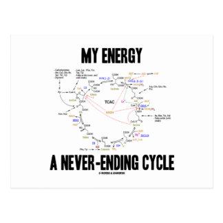 My Energy A Never-Ending Cycle (Krebs Cycle) Postcard