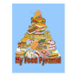 My Food Pyramid ~ Junk Food Snacks Postcard