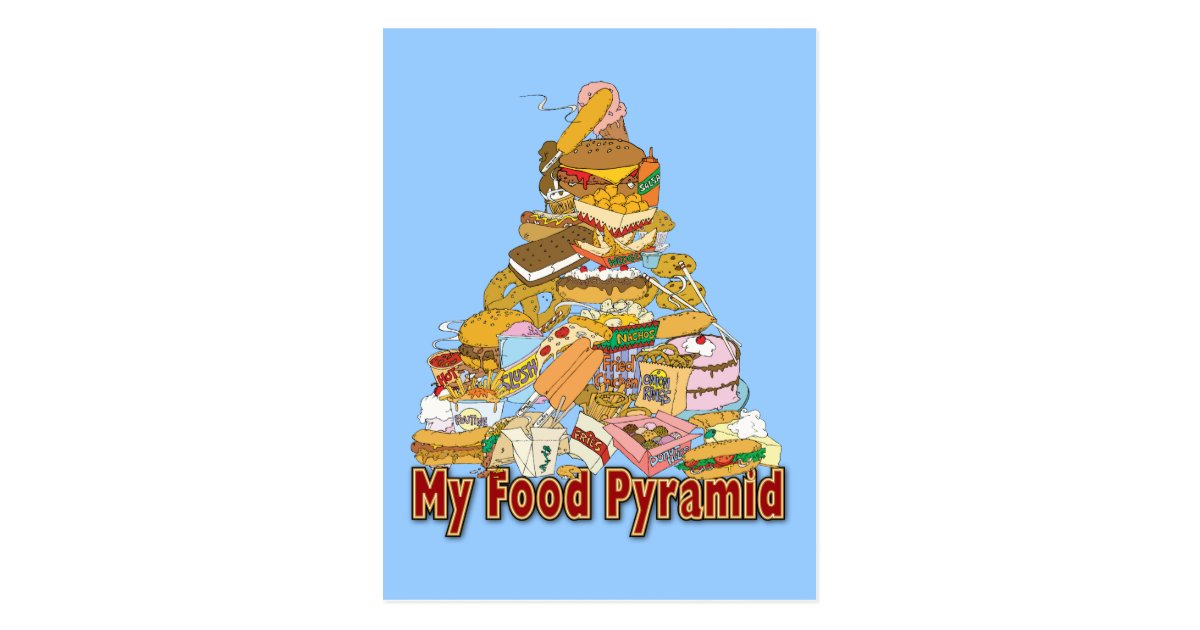 my view on junk food Most of us know that junk food is unhealthy we know that poor nutrition is related to heart problems, high blood pressure, and a host of other health ailments you might even know that studies show that eating junk food has been linked to increases in depression but if it's so bad for us, why do we keep doing it there is an.