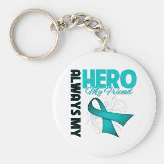 My Friend Always My Hero - Ovarian Cancer Basic Round Button Keychain