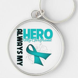 My Girlfriend Always My Hero - Ovarian Cancer Silver-Colored Round Keychain