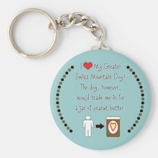My Greater Swiss Mountain Dog Loves Peanut Butter Basic Round Button Keychain