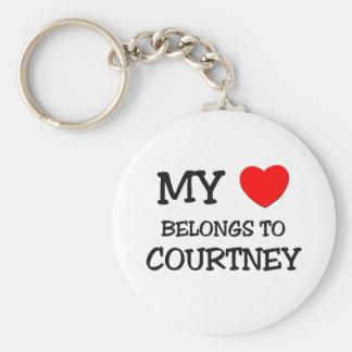 My Heart Belongs to Courtney Keychain