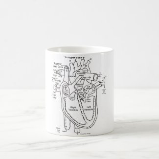 My Heart Has A Lot Of Room For You Coffee Mug