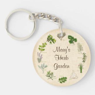 My Herb Garden Keychain