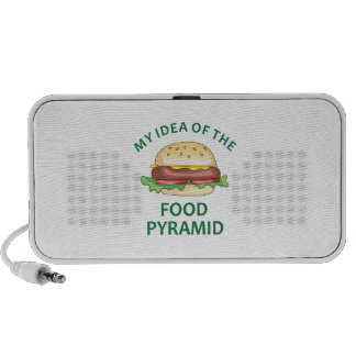 My Idea Of The Food Pyramid Notebook Speakers