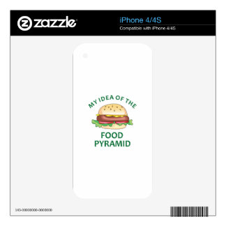 My Idea Of The Food Pyramid Decals For The iPhone 4S