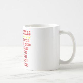 My Job Skills; Kicks, Chokes, Submissions Coffee Mug