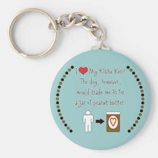 My Kishu Ken Loves Peanut Butter Keychains